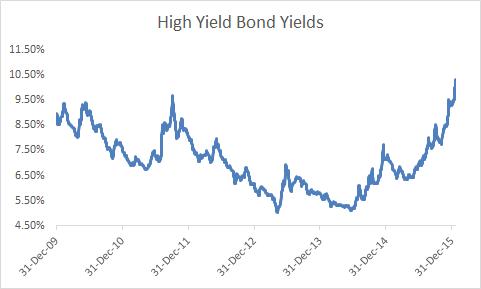 JPM HY Yields 1-21-16