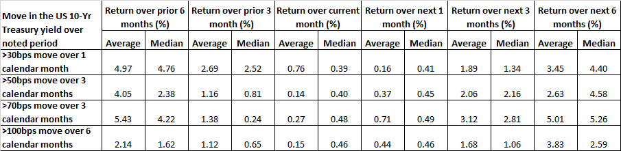 interest-rate-grid-10-31-16